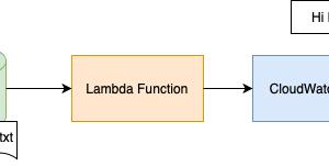 lambda_sammary
